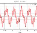 Indeks transformasi Fourier diskrit