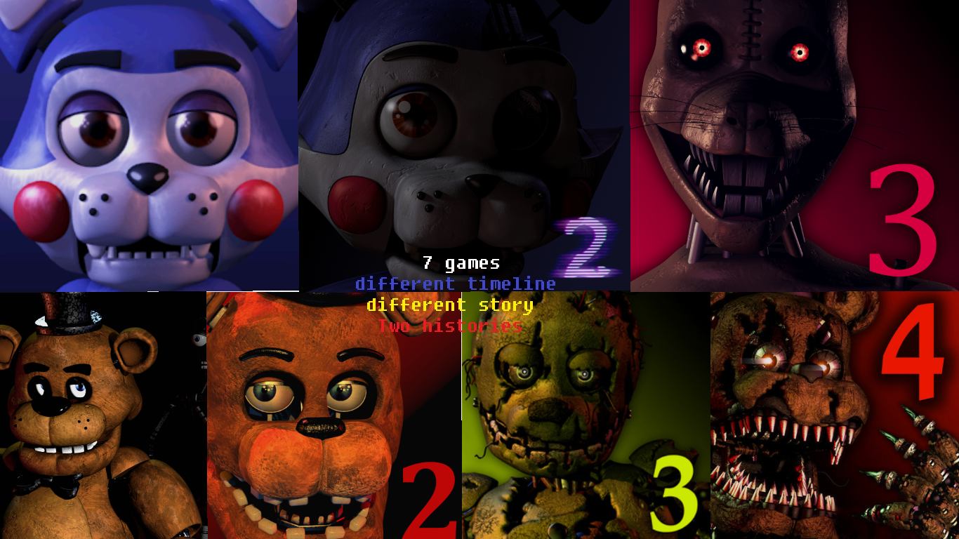 Welcome To Five Nights At Candy S Emil Macko Wikia Five Nights
