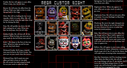 Roster Teaser -1 (Outdated Withered Freddy and Withered Foxy)