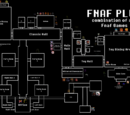 Five Nights at Freddy's Plus