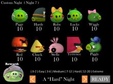 Custom Night 6