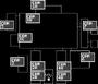 FNaF Map