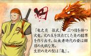 Madoka pachinko profile