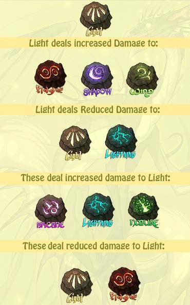 Light stats