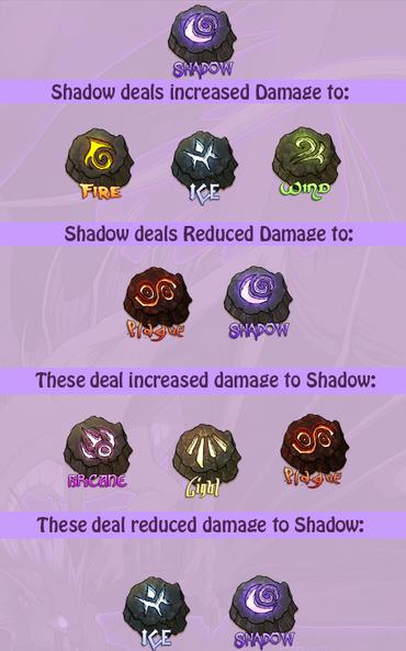 Shadow stats