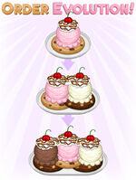 Order evolution sm