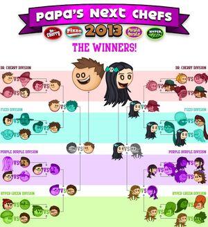 Champ brackets2013