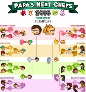 PNC16 Champions