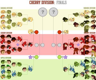 Cherry Division Finals Brackets