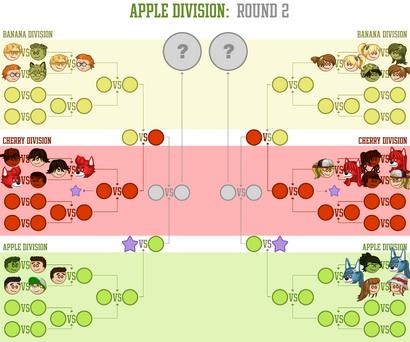 Apple Division Round 2 Brackets