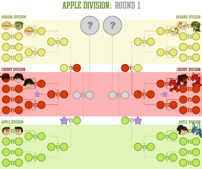 Apple Division Round 1 Brackets