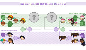 Sweet Onion Division Round 2