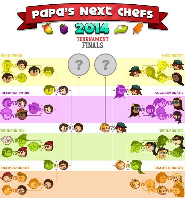 PNC14 Final