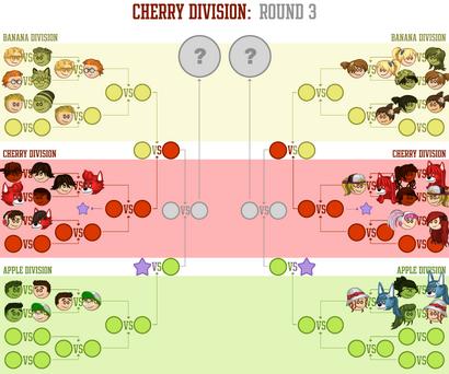 Cherry Division Round 3 Brackets