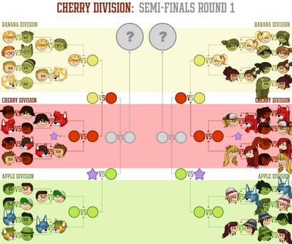 Cherry Division Semi-Finals Round 1 Brackets
