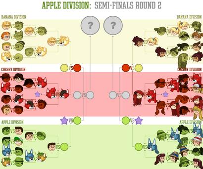 Apple Division Semi-Finals Round 2 Brackets