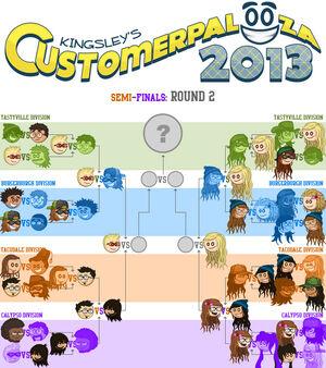 KCP13Semifinals round2