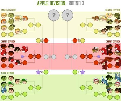 Apple Division Round 3 Brackets