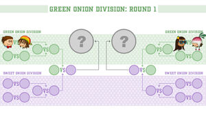 Green Onion Division Round 1