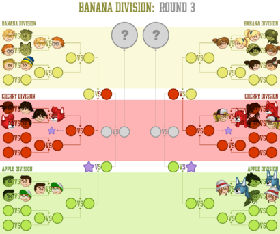 Banana Division Round 3 Brackets