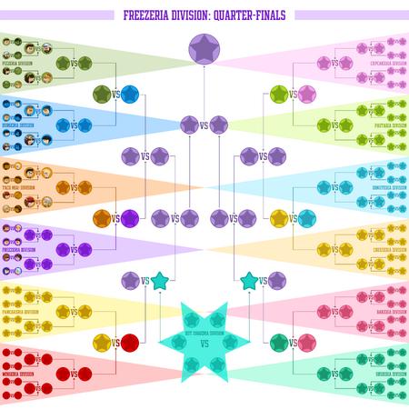 UCC Freezeria Division Brackets Quarter-Finals