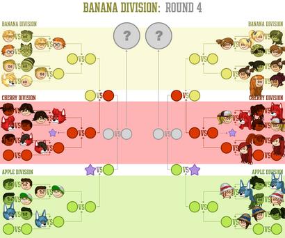 Banana Division Round 4 Brackets