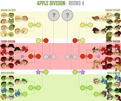 Apple Division Round 4 Brackets