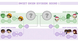 Sweet Onion Division Round 1