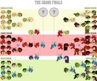 The Grand Finals Brackets
