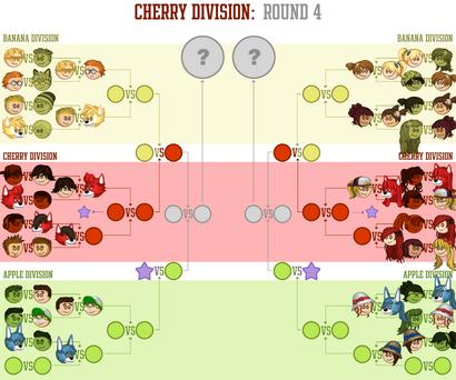 Cherry Division Round 4 Brackets