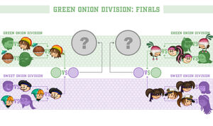 Green Onion Division Finals