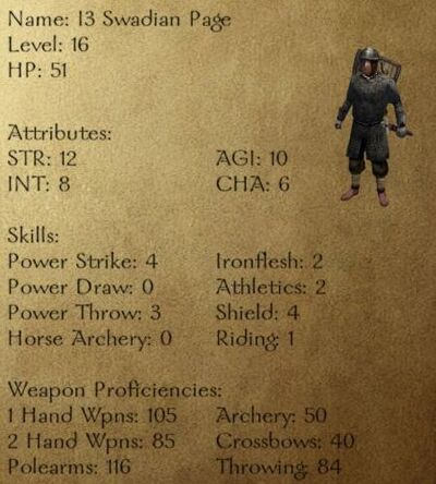 I3 Swadian Page