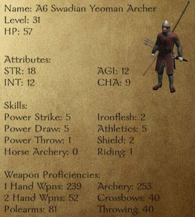 A6 Swadian Yeoman Archer