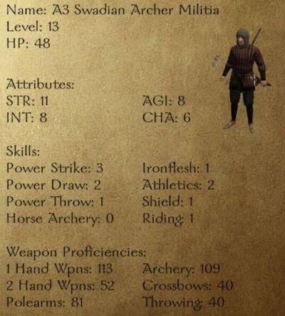 A3 Swadian Archer-Militia