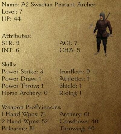A2 Swadian Peasant Archer