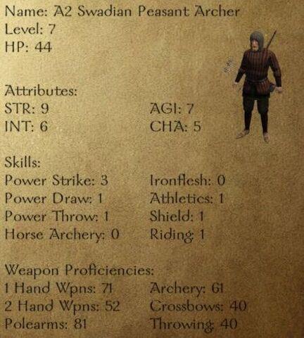File:A2 Swadian Peasant Archer.jpg