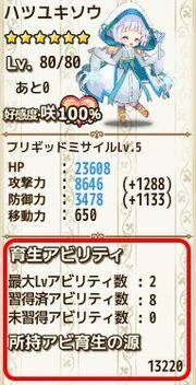 Ikusei ability char info
