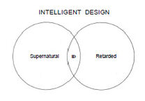 Intelligentdesign