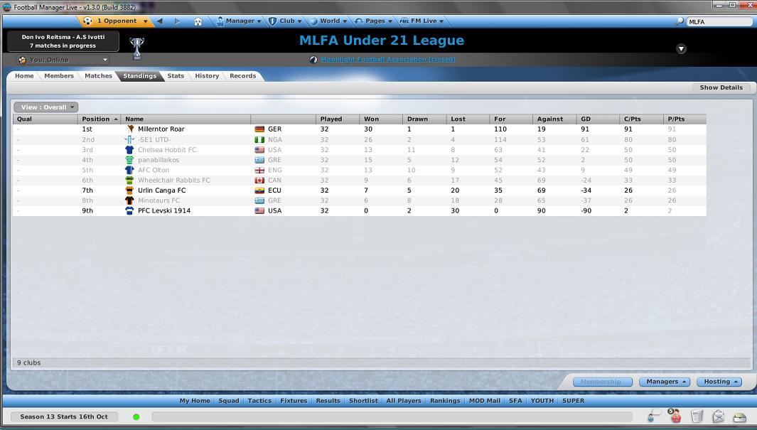 MFA U21 League