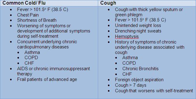 Cough n cold exlusion symptoms