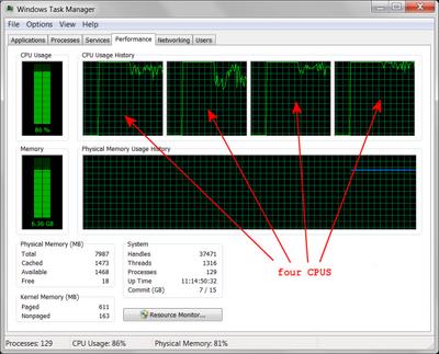 Task Manager Multi Processor
