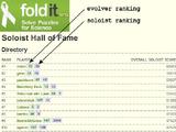 Foldit rankings