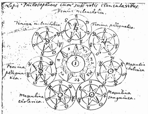 File:Isaac Newton Alchemy.png