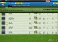 Football Manager 2013.7