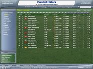 Football Manager 2006.2