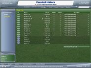 Football Manager 2006.1
