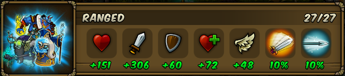 Set Ranged Complete