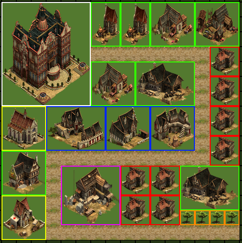 City Planner Guide Forge Of Empires Wiki Fandom Powered By Wikia