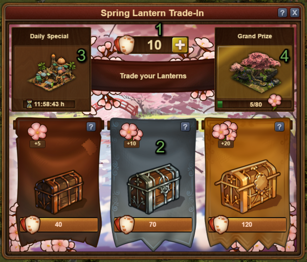 Example Spring Event Window