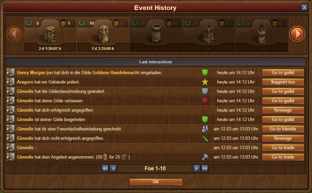 Eventhistory